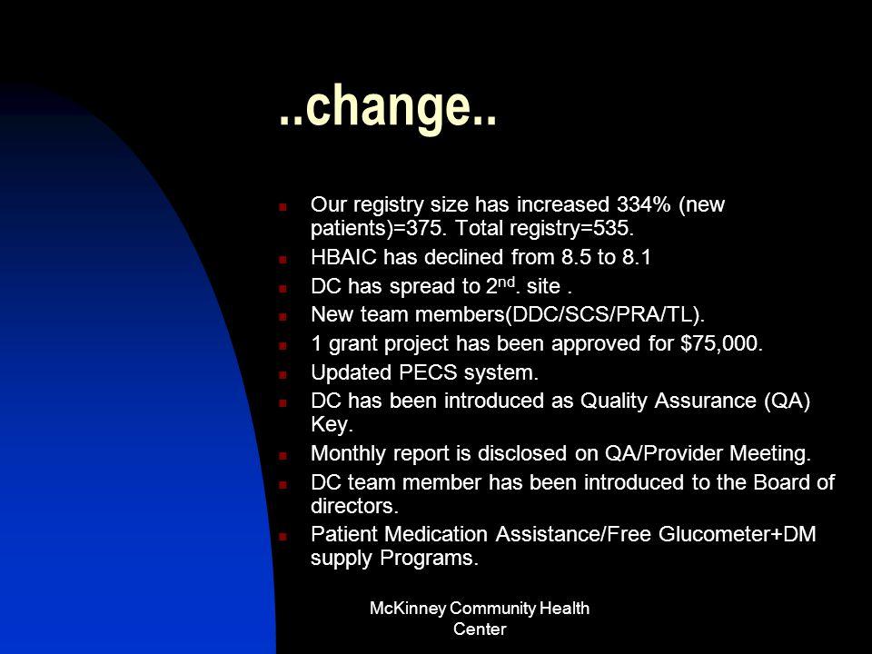 McKinney Community Health Center Change In Oct.