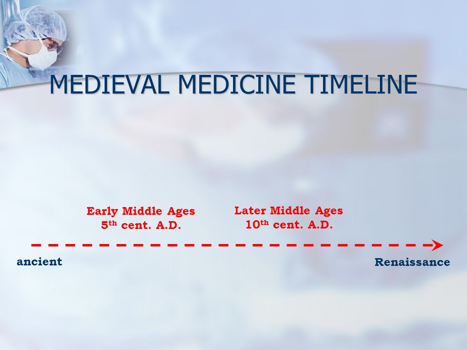 MEDIEVAL MEDICINE TIMELINE Early Middle Ages 5 th cent.