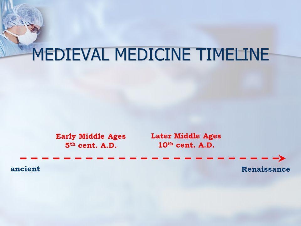 monksfolk healersuniversity trained physicians Medieval Medicine