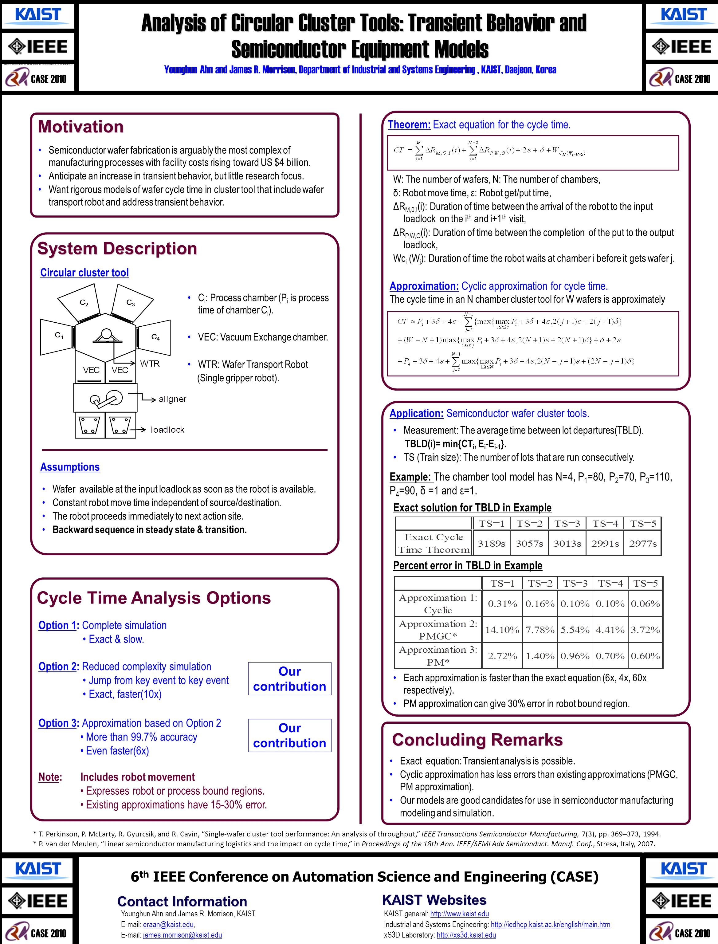 CASE 2010 Analysis of Circular Cluster Tools: Transient Behavior and Semiconductor Equipment Models Analysis of Circular Cluster Tools: Transient Behavior and Semiconductor Equipment Models Younghun Ahn and James R.