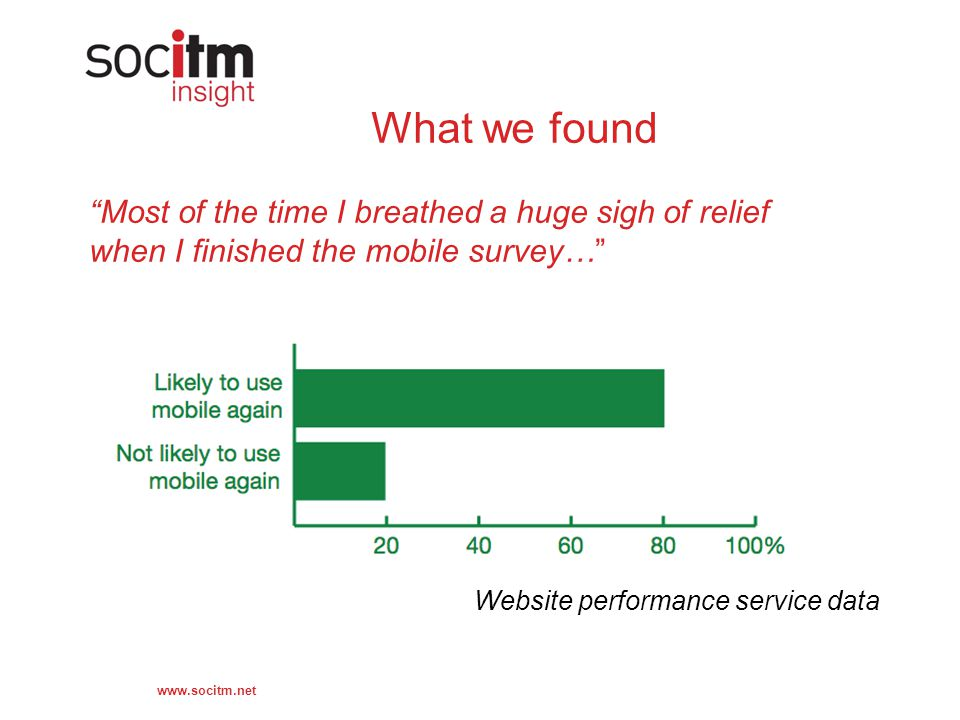 www.socitm.net What we found Most of the time I breathed a huge sigh of relief when I finished the mobile survey… Website performance service data