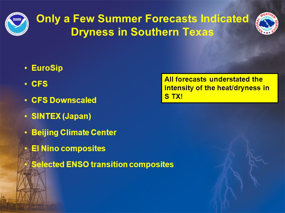 Only a Few Summer Forecasts Indicated Dryness in Southern Texas EuroSip CFS CFS Downscaled SINTEX (Japan) Beijing Climate Center El Nino composites Selected ENSO transition composites All forecasts understated the intensity of the heat/dryness in S TX!