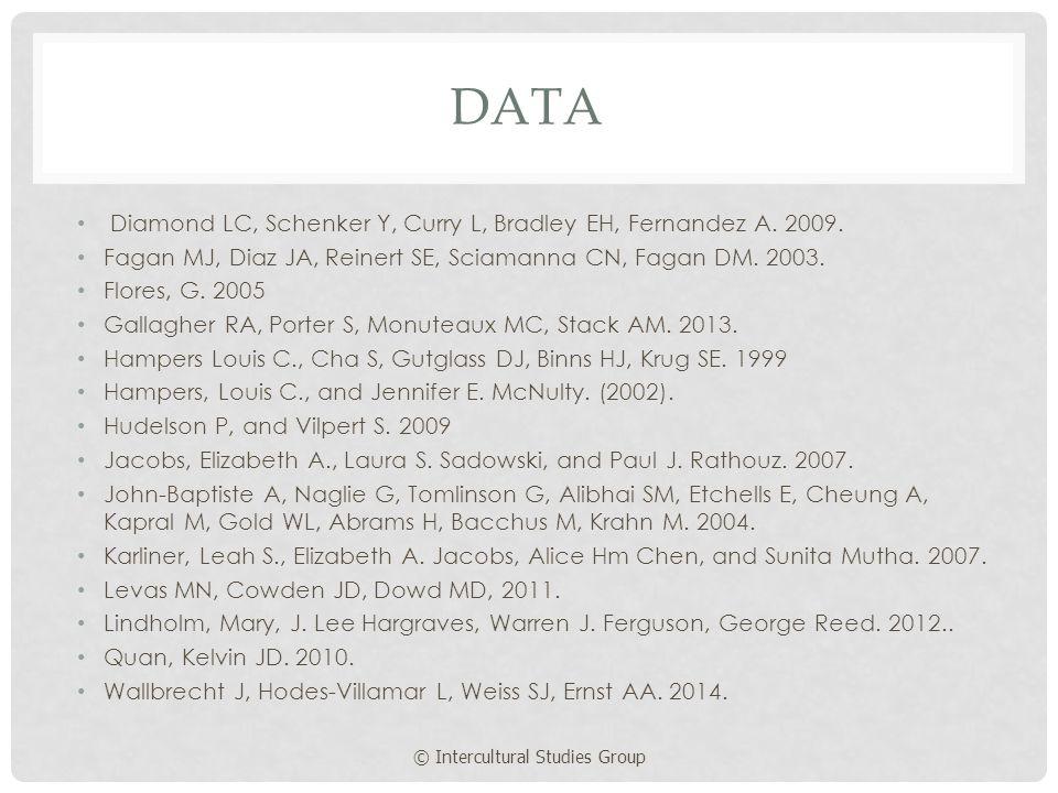 DATA Diamond LC, Schenker Y, Curry L, Bradley EH, Fernandez A. 2009. Fagan MJ, Diaz JA, Reinert SE, Sciamanna CN, Fagan DM. 2003. Flores, G. 2005 Gall