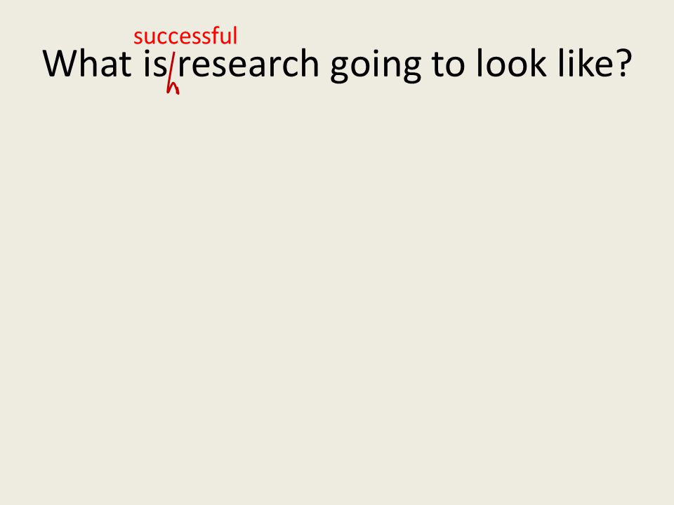 What is research going to look like successful