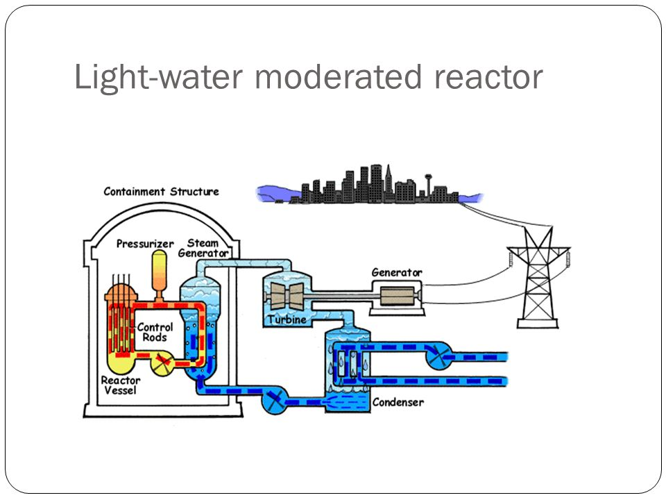 Light-water moderated reactor