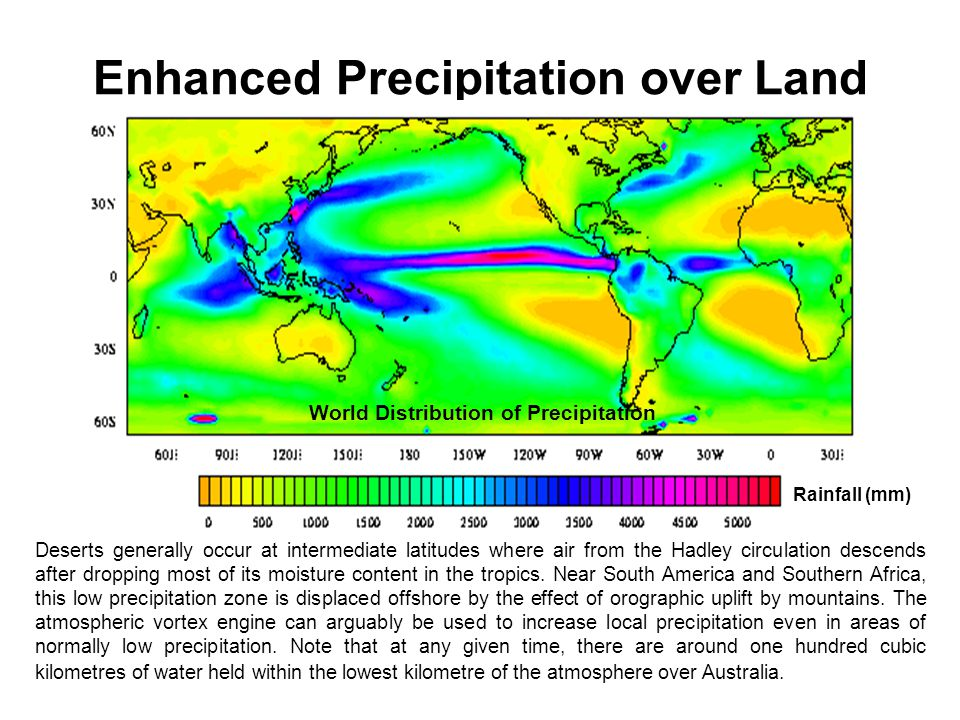 Enhanced Precipitation over Land Deserts generally occur at intermediate latitudes where air from the Hadley circulation descends after dropping most