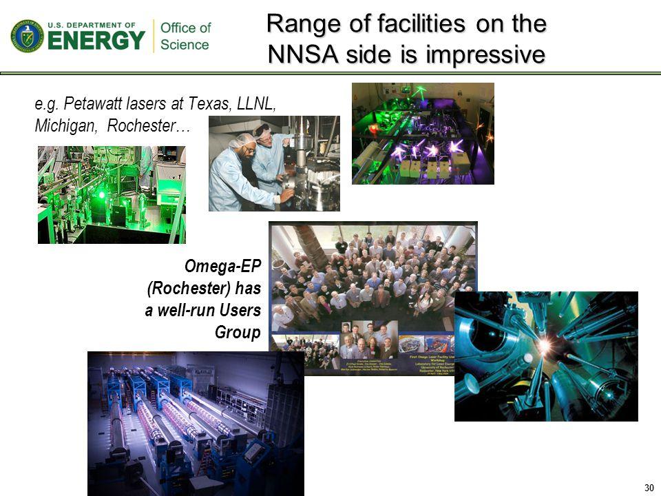 e.g. Petawatt lasers at Texas, LLNL, Michigan, Rochester… Range of facilities on the NNSA side is impressive 30 Omega-EP (Rochester) has a well-run Us