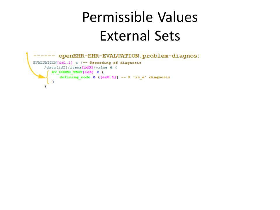Permissible Values External Sets