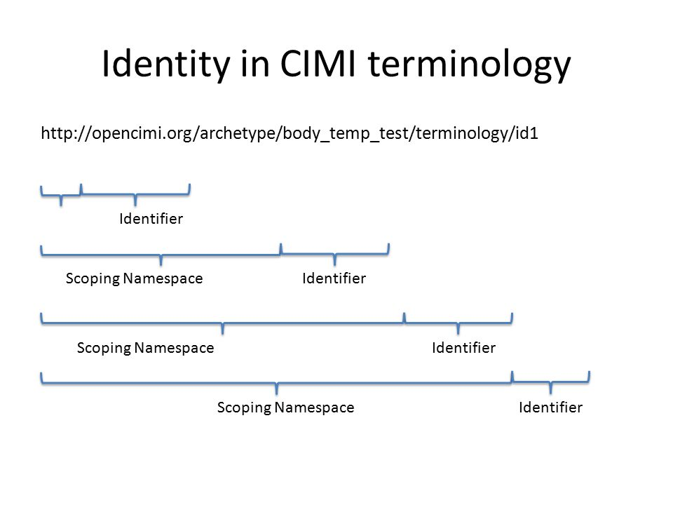 Identity in CIMI terminology http://opencimi.org/archetype/body_temp_test/terminology/id1 Scoping NamespaceIdentifier Scoping NamespaceIdentifier Scoping Namespace Identifier
