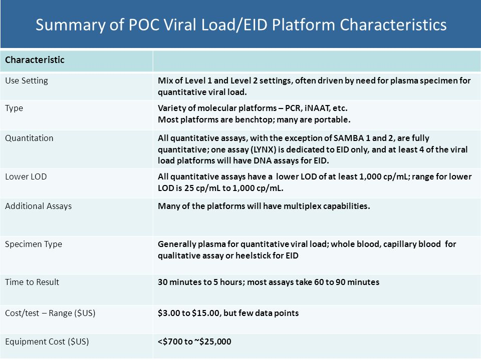 Summary of POC Viral Load/EID Platform Characteristics Characteristic Use SettingMix of Level 1 and Level 2 settings, often driven by need for plasma specimen for quantitative viral load.