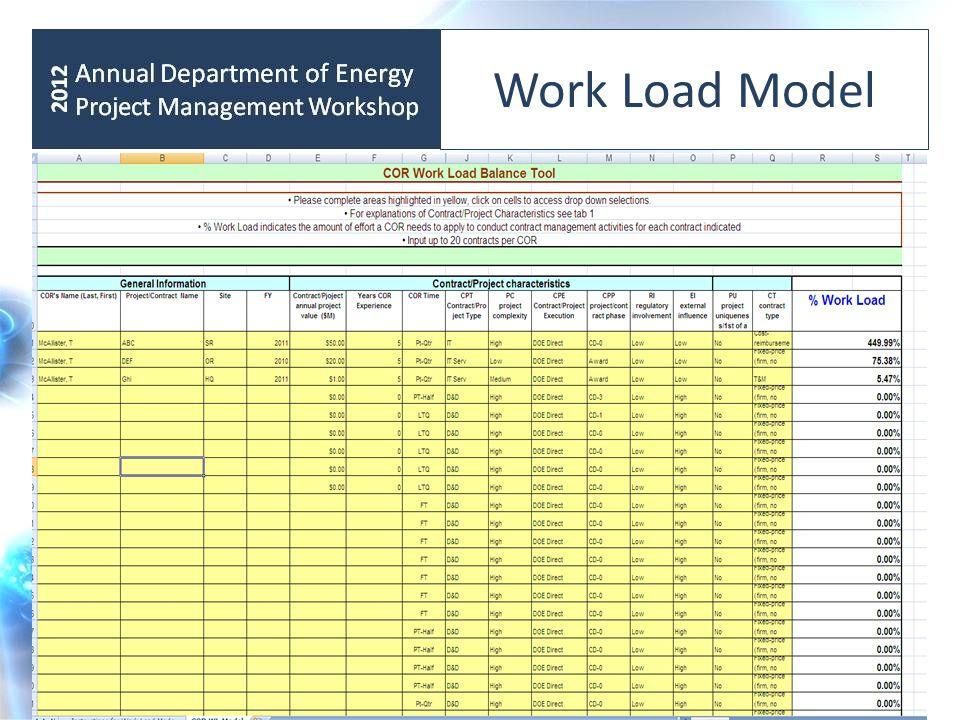 Work Load Model
