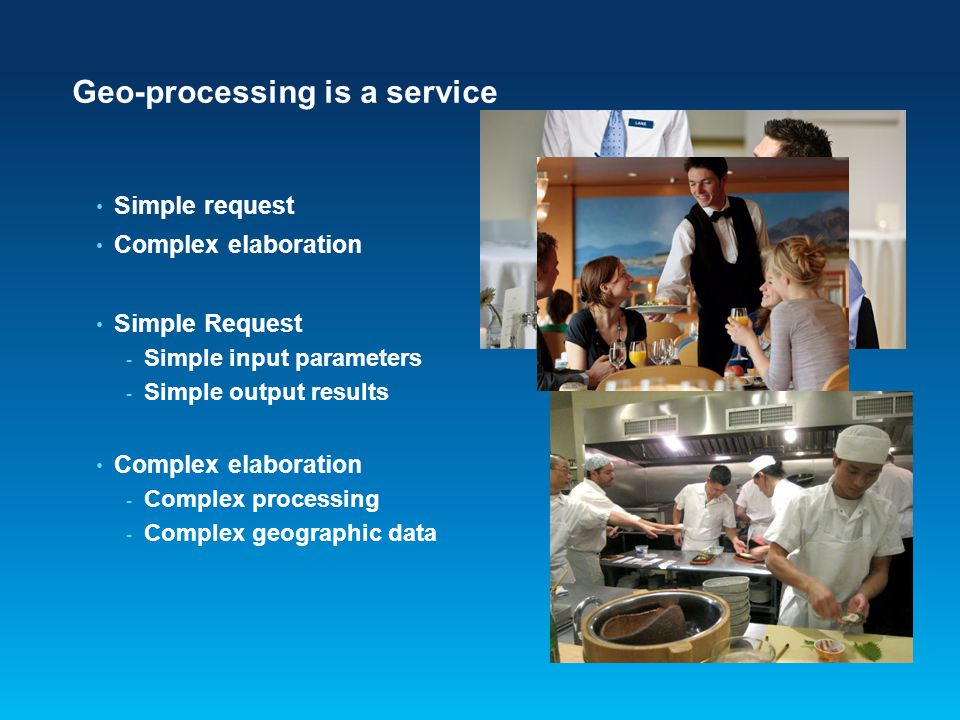 Geo-processing is a service Simple request Complex elaboration Simple Request - Simple input parameters - Simple output results Complex elaboration - Complex processing - Complex geographic data