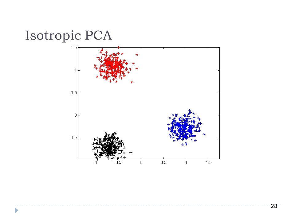 28 Isotropic PCA