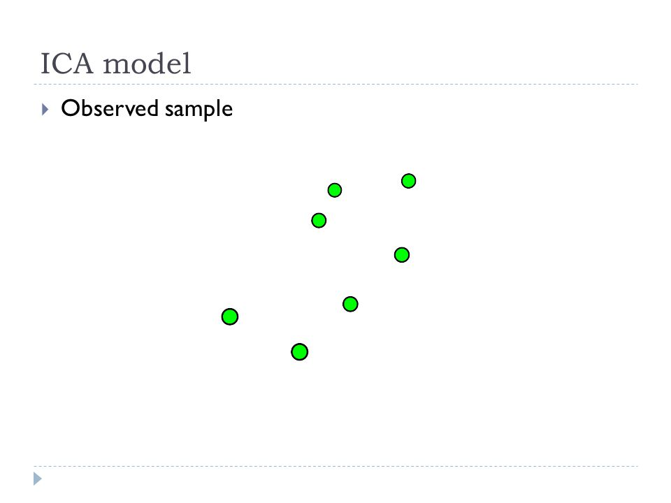 ICA model  Observed sample