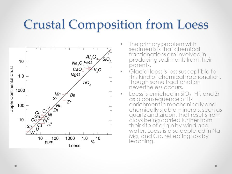 Crustal Composition from Loess The primary problem with sediments is that chemical fractionations are involved in producing sediments from their parents.