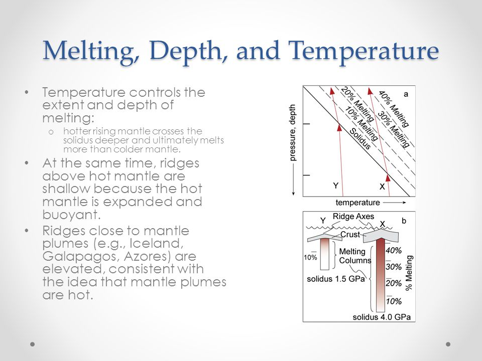 Melting, Depth, and Temperature Temperature controls the extent and depth of melting: o hotter rising mantle crosses the solidus deeper and ultimately