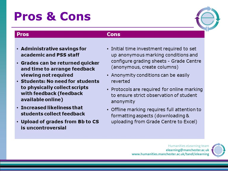Pros & Cons ProsCons Administrative savings for academic and PSS staff Grades can be returned quicker and time to arrange feedback viewing not required Students: No need for students to physically collect scripts with feedback (feedback available online) Increased likeliness that students collect feedback Upload of grades from Bb to CS is uncontroversial Initial time investment required to set up anonymous marking conditions and configure grading sheets - Grade Centre (anonymous, create columns) Anonymity conditions can be easily reverted Protocols are required for online marking to ensure strict observation of student anonymity Offline marking requires full attention to formatting aspects (downloading & uploading from Grade Centre to Excel)