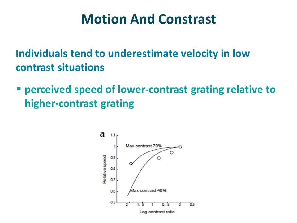 Motion And Constrast Individuals tend to underestimate velocity in low contrast situations  perceived speed of lower-contrast grating relative to higher-contrast grating