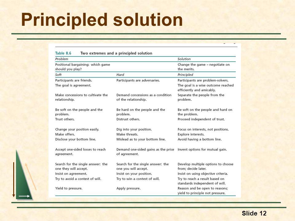 Slide 12 Principled solution