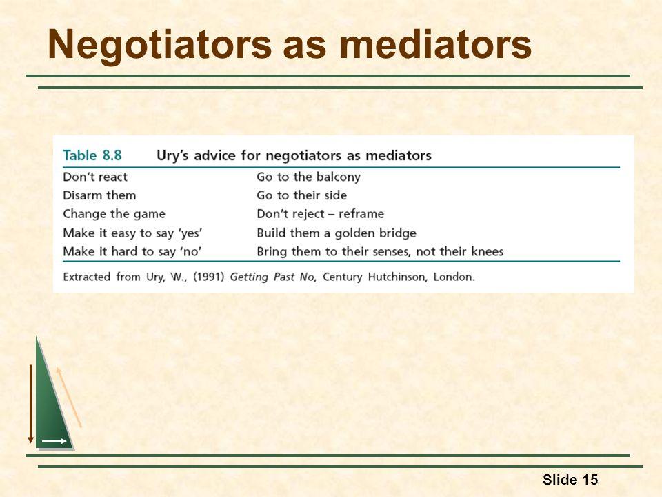 Slide 15 Negotiators as mediators