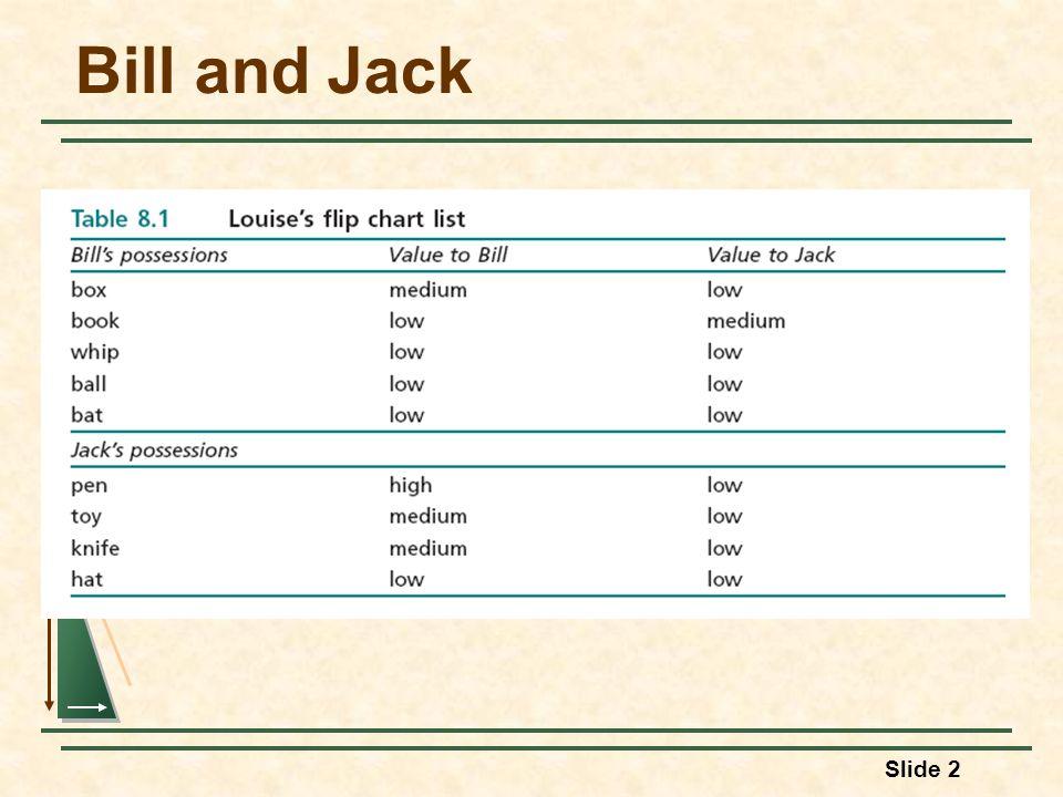 Slide 2 Bill and Jack