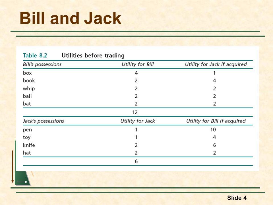Slide 4 Bill and Jack