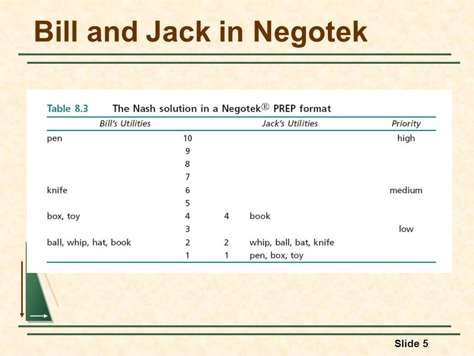 Slide 5 Bill and Jack in Negotek