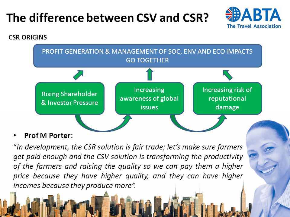 The difference between CSV and CSR.
