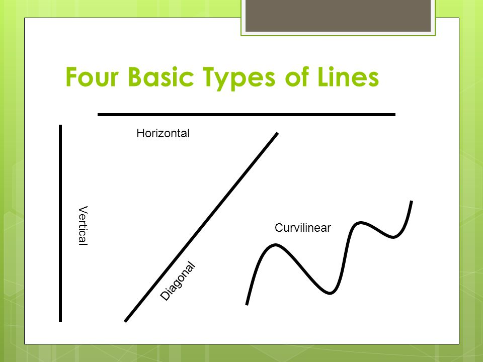 Four Basic Types of Lines Vertical Horizontal Diagonal Curvilinear
