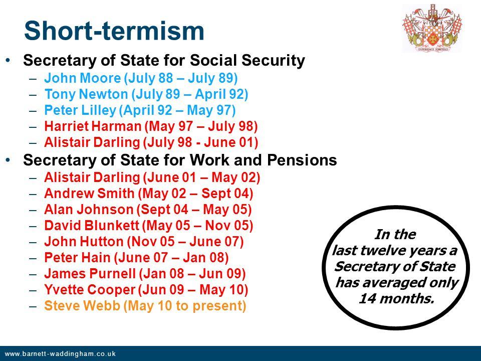 www.barnett-waddingham.co.uk Short-termism Secretary of State for Social Security –John Moore (July 88 – July 89) –Tony Newton (July 89 – April 92) –Peter Lilley (April 92 – May 97) –Harriet Harman (May 97 – July 98) –Alistair Darling (July 98 - June 01) Secretary of State for Work and Pensions –Alistair Darling (June 01 – May 02) –Andrew Smith (May 02 – Sept 04) –Alan Johnson (Sept 04 – May 05) –David Blunkett (May 05 – Nov 05) –John Hutton (Nov 05 – June 07) –Peter Hain (June 07 – Jan 08) –James Purnell (Jan 08 – Jun 09) –Yvette Cooper (Jun 09 – May 10) –Steve Webb (May 10 to present) In the last twelve years a Secretary of State has averaged only 14 months.