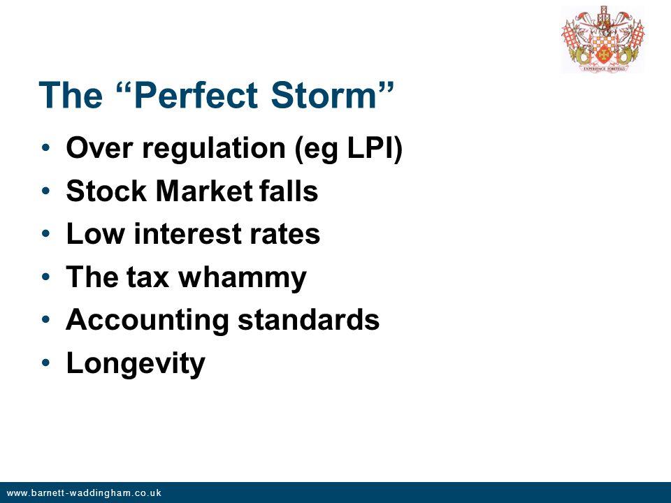 www.barnett-waddingham.co.uk The Perfect Storm Over regulation (eg LPI) Stock Market falls Low interest rates The tax whammy Accounting standards Longevity