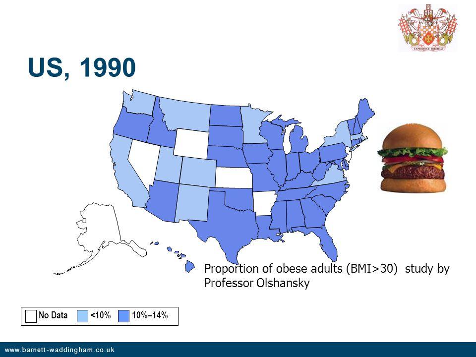 www.barnett-waddingham.co.uk No Data <10% 10%–14% US, 1990 Proportion of obese adults (BMI>30) study by Professor Olshansky