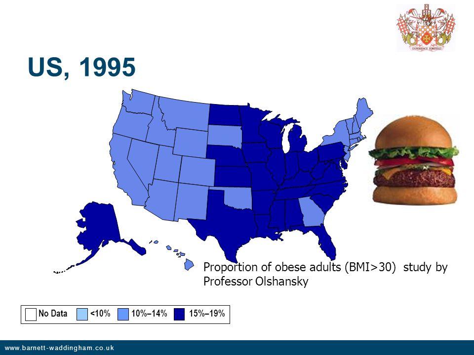 www.barnett-waddingham.co.uk No Data <10% 10%–14% 15%–19% US, 1995 Proportion of obese adults (BMI>30) study by Professor Olshansky