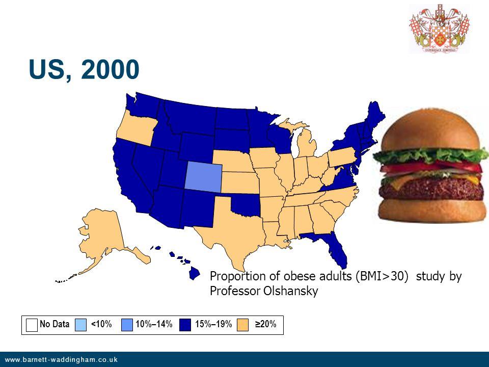 www.barnett-waddingham.co.uk No Data <10% 10%–14% 15%–19% ≥20% US, 2000 Proportion of obese adults (BMI>30) study by Professor Olshansky