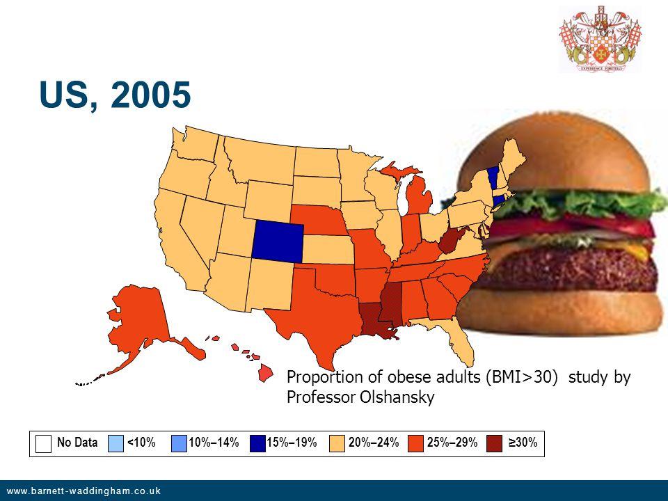 www.barnett-waddingham.co.uk No Data <10% 10%–14% 15%–19% 20%–24% 25%–29% ≥30% US, 2005 Proportion of obese adults (BMI>30) study by Professor Olshansky