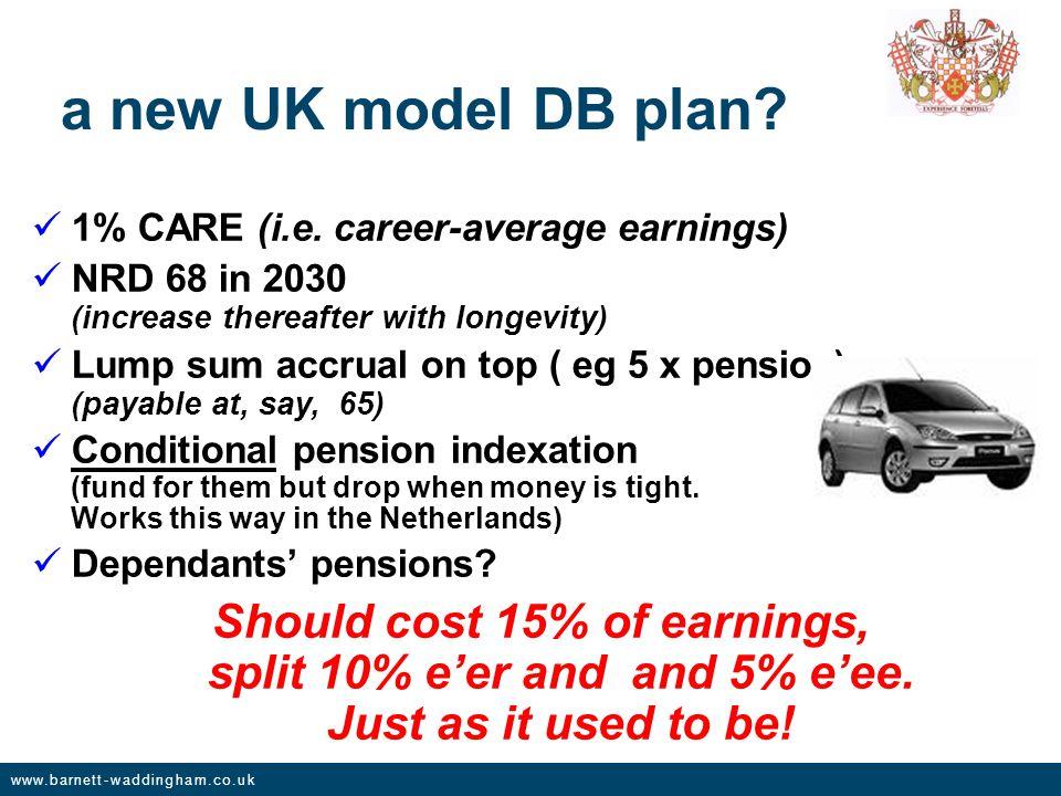 www.barnett-waddingham.co.uk a new UK model DB plan.