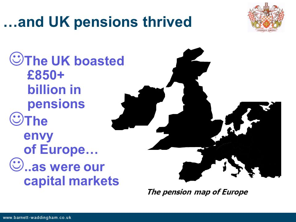 www.barnett-waddingham.co.uk …and UK pensions thrived The UK boasted £850+ billion in pensions The envy of Europe…..as were our capital markets The pension map of Europe