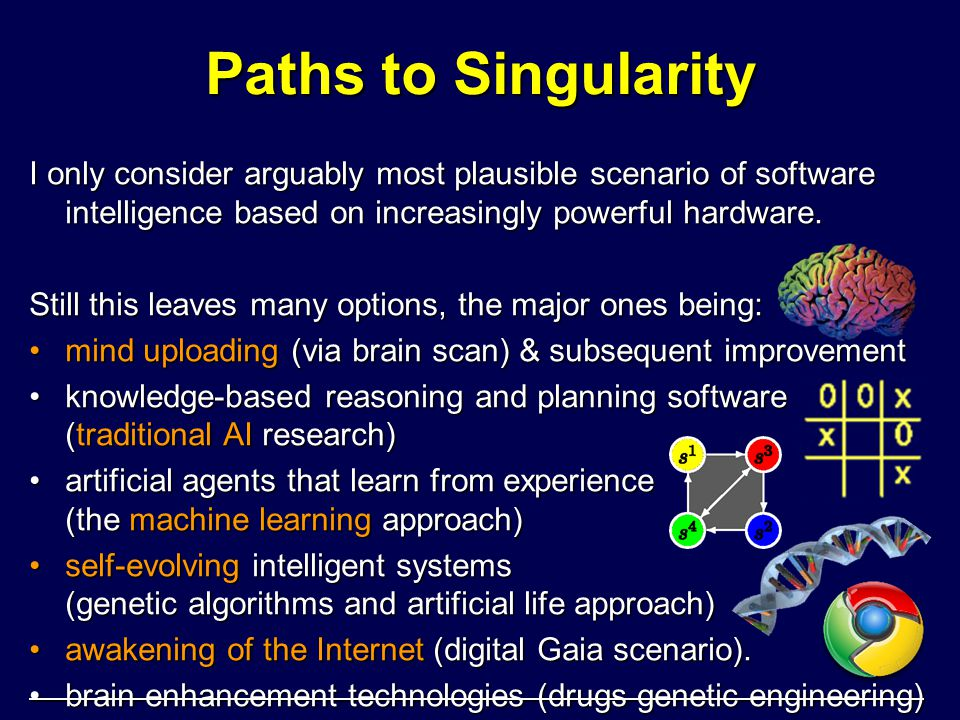 Considered Setup virtual software society consisting of interacting rational agents whose intelligence is high enough to construct the next generation of more intelligent rational agents.virtual software society consisting of interacting rational agents whose intelligence is high enough to construct the next generation of more intelligent rational agents.