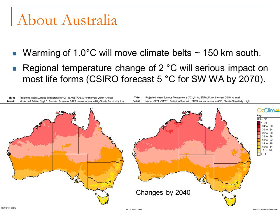 About Australia Warming of 1.0°C will move climate belts ~ 150 km south.