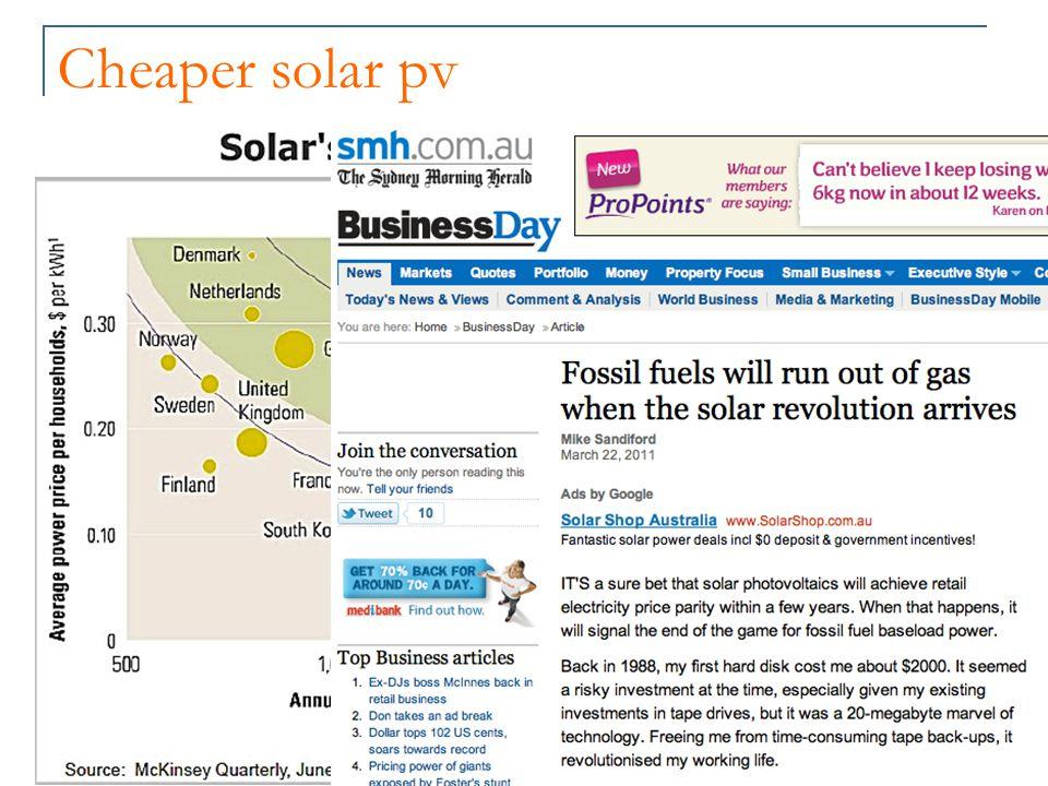Cheaper solar pv