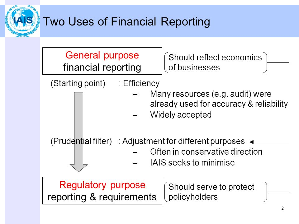 2 Two Uses of Financial Reporting General purpose financial reporting Regulatory purpose reporting & requirements –Many resources (e.g.