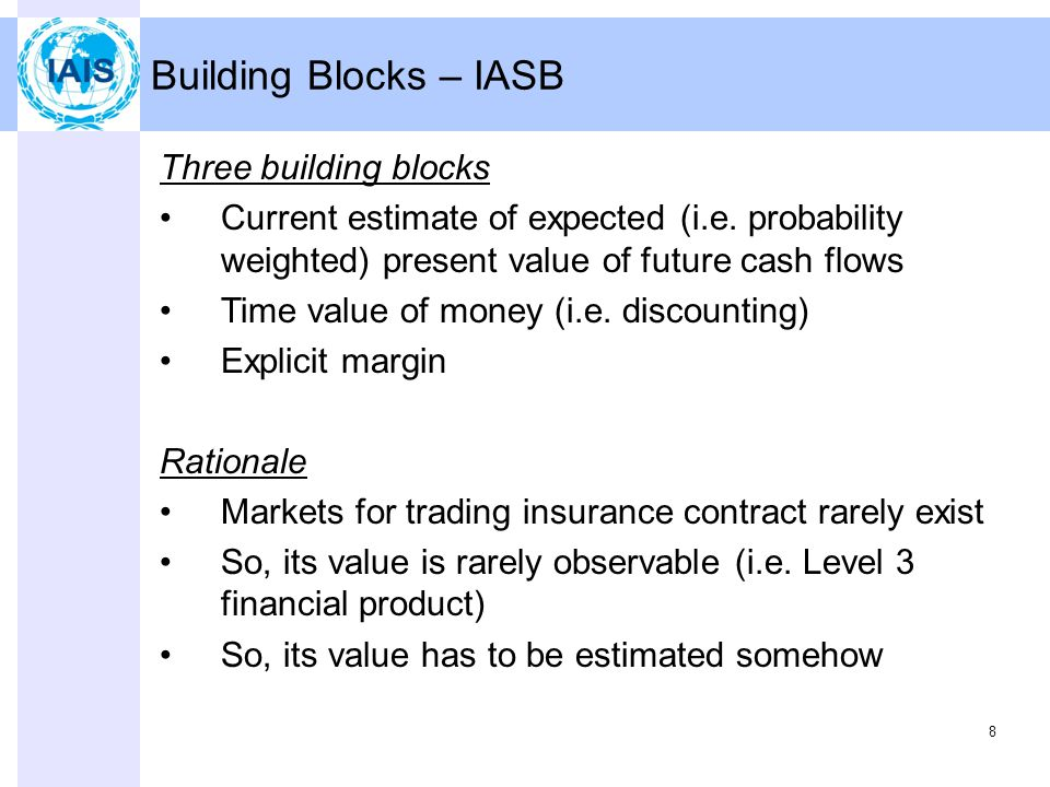 8 Building Blocks – IASB Three building blocks Current estimate of expected (i.e.