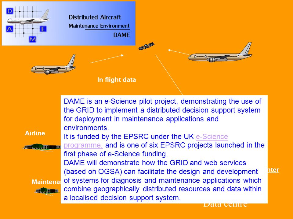 In flight data Airline Maintenance Centre Ground Station Global Network eg: SITA Internet, e-mail, pager DS&S Engine Health Center Data centre DAME is an e-Science pilot project, demonstrating the use of the GRID to implement a distributed decision support system for deployment in maintenance applications and environments.