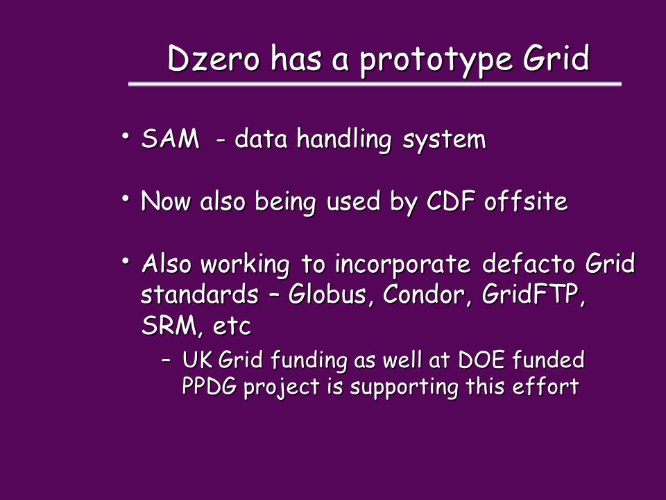 Dzero has a prototype Grid SAM - data handling system SAM - data handling system Now also being used by CDF offsite Now also being used by CDF offsite