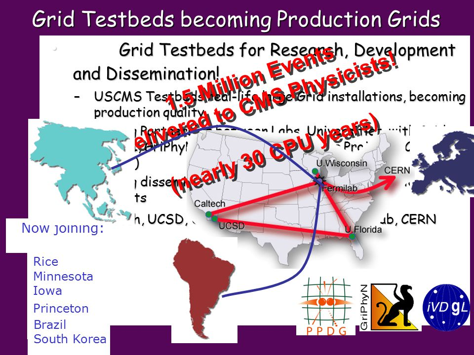 Grid Testbeds for Research, Development and Dissemination! Grid Testbeds for Research, Development and Dissemination! –USCMS Testbeds real-life large