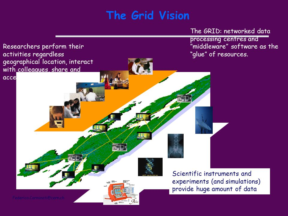 """The Grid Vision The GRID: networked data processing centres and """"middleware"""" software as the """"glue"""" of resources. Researchers perform their activities"""