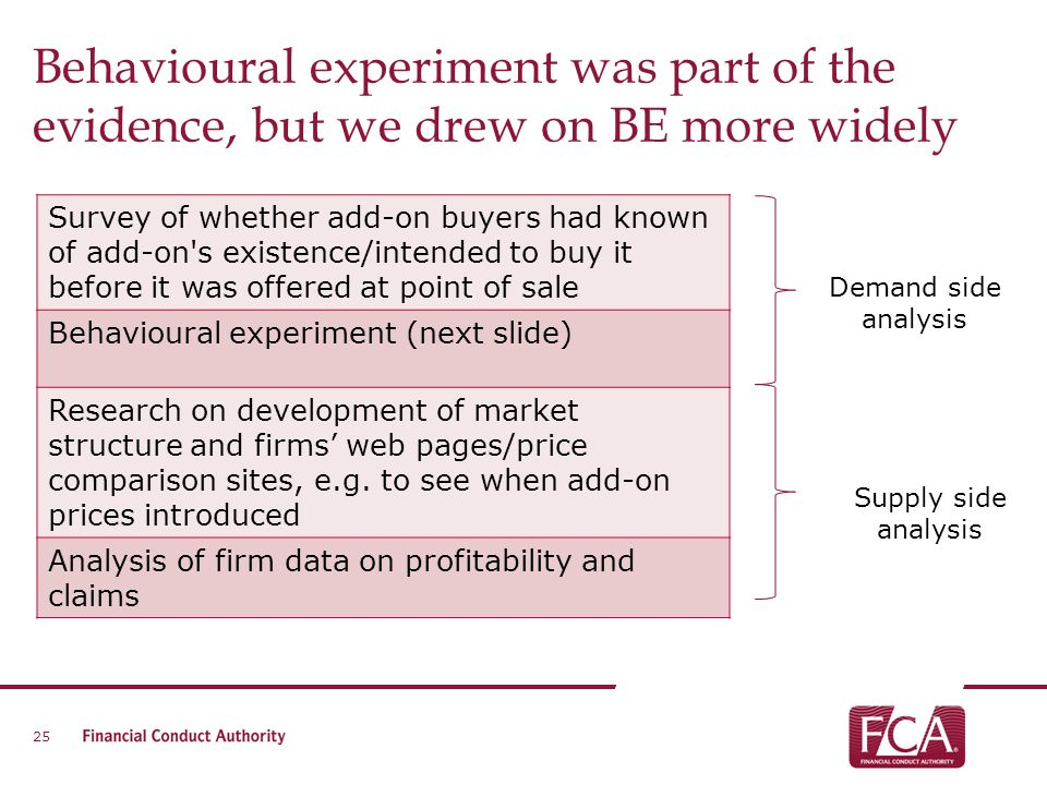 Behavioural experiment was part of the evidence, but we drew on BE more widely 25 Survey of whether add-on buyers had known of add-on's existence/inte