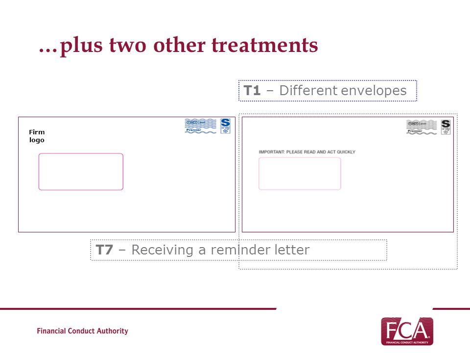 …plus two other treatments T1 – Different envelopes T7 – Receiving a reminder letter Firm logo