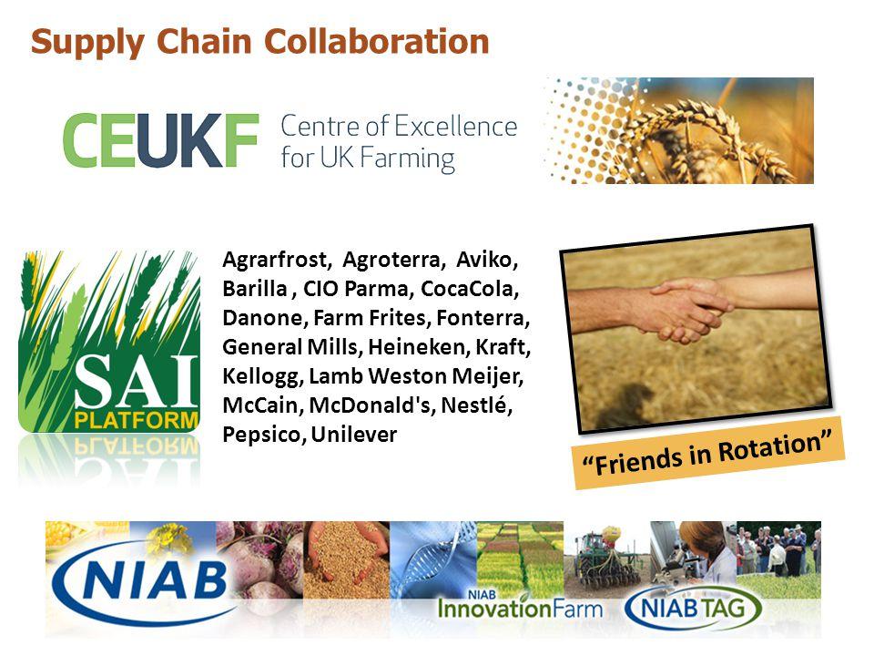 """Friends in Rotation"" Agrarfrost, Agroterra, Aviko, Barilla, CIO Parma, CocaCola, Danone, Farm Frites, Fonterra, General Mills, Heineken, Kraft, Kello"
