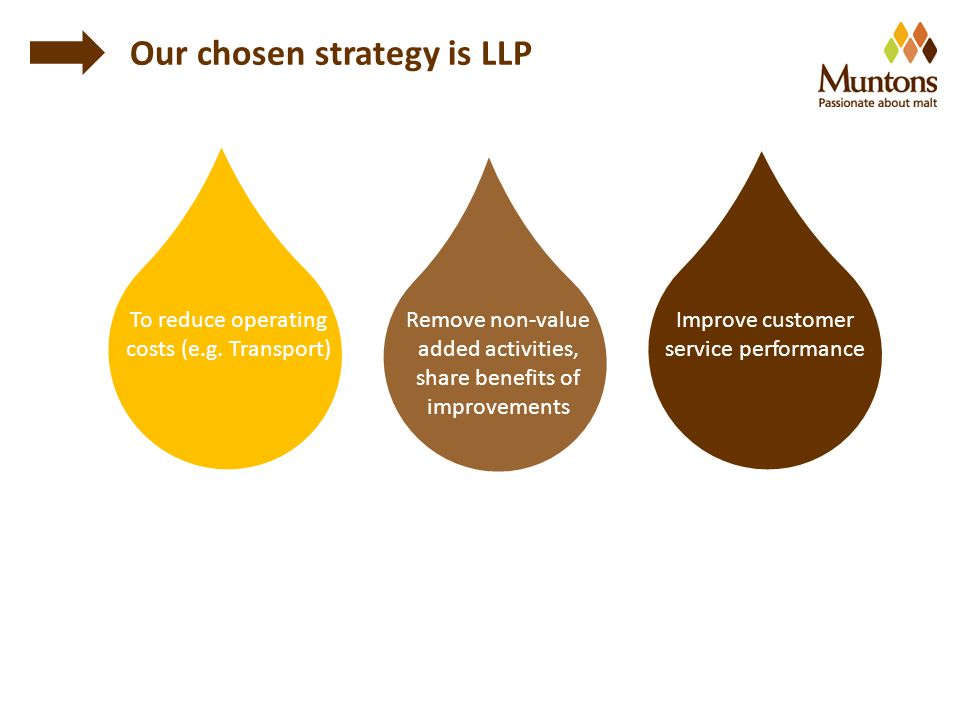 Our chosen strategy is LLP To reduce operating costs (e.g.